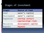 stages of investment