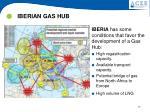 iberian gas hub