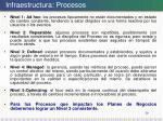 infraestructura procesos