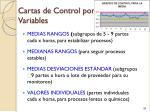 cartas de control por variables1