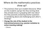 where do the mathematics practices show up