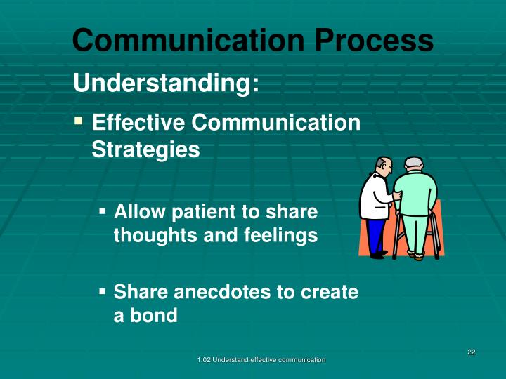 understanding communication Effective communication is always about understanding the other person, not about winning an argument or forcing your opinions on others to improve your assertiveness: value yourself and your options.