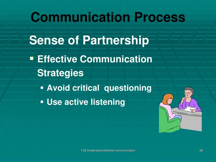 relevance of the communication cycle for effective Let's break down the importance of effective communication, and identify six benefits that come along with it studies show that those who communicate well excel in business, in the workforce and among peers.
