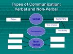 types of communication verbal and non verbal4