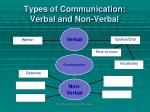 types of communication verbal and non verbal5