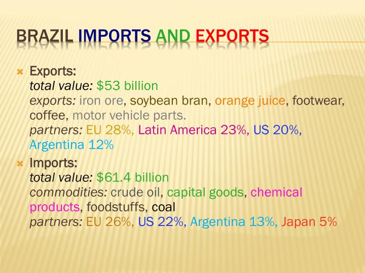 Brazil imports and exports