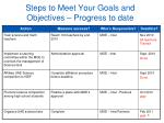 steps to meet your goals and objectives progress to date