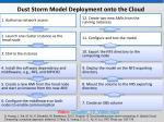 dust storm model deployment onto the cloud