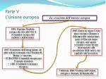 parte v l unione europea4