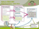 natura 2000 bis field inventory data flow