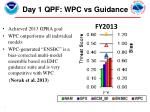 day 1 qpf wpc vs guidance