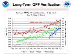 long term qpf verification