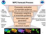 w pc forecast process