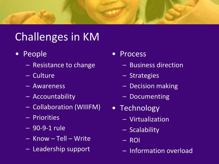 Challenges in KM