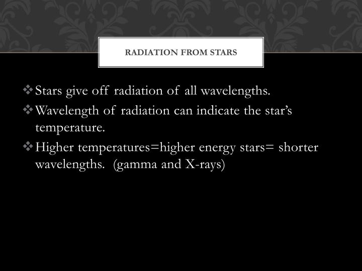 Radiation from Stars
