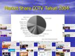 market share cctv tahun 2004