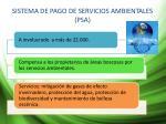 sistema de pago de servicios ambientales psa