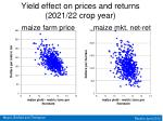yield effect on prices and returns 2021 22 crop year