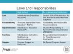 laws and responsibilities