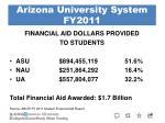 arizona university system fy2011
