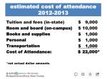 estimated cost of attendance 2012 2013