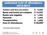 estimated cost of attendance 2012 20131