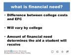 w hat is financial need