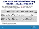 low levels of transmitted hiv drug resistance in asia 2005 2010
