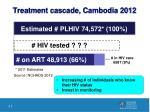 treatment cascade cambodia 2012