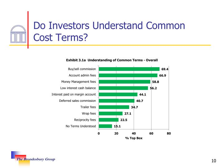 Do Investors Understand Common Cost Terms?