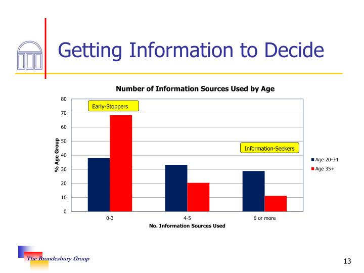 Getting Information to Decide