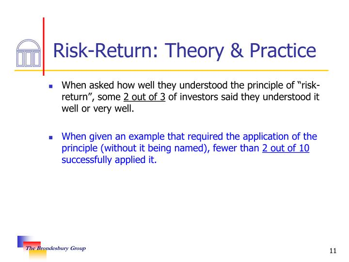 Risk-Return: Theory & Practice