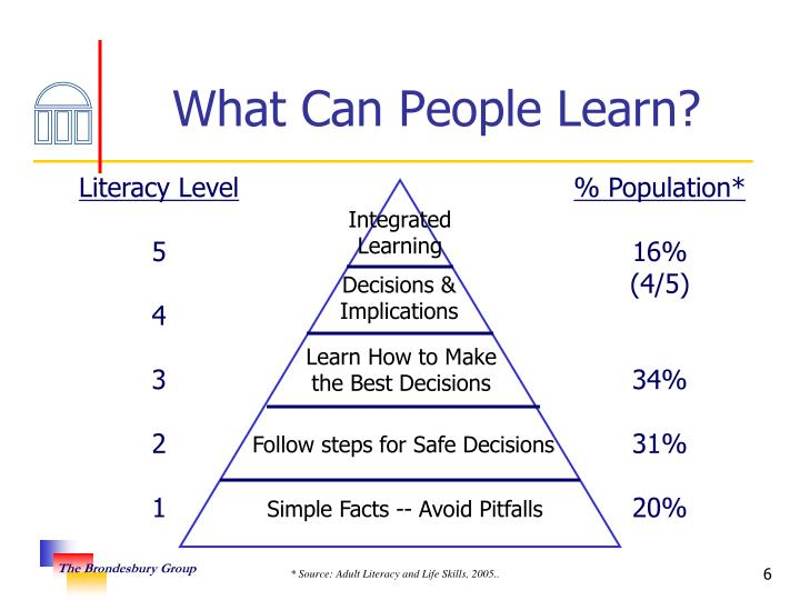 What Can People Learn?