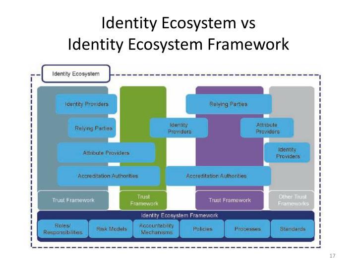 Identity Ecosystem vs