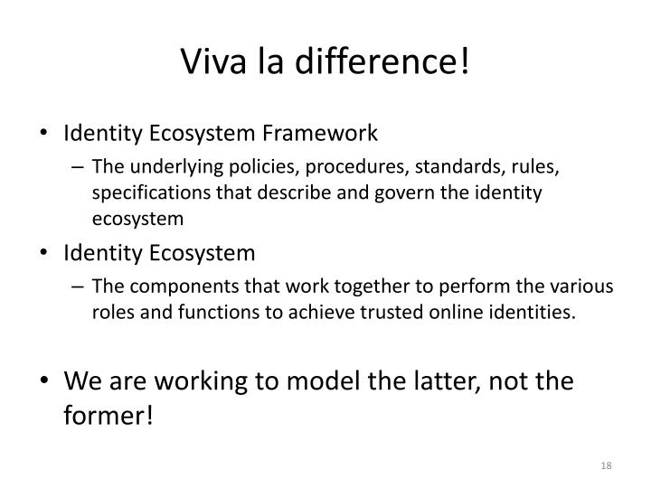 Viva la difference!