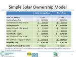 simple solar ownership model