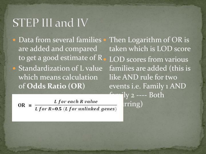 STEP III and IV