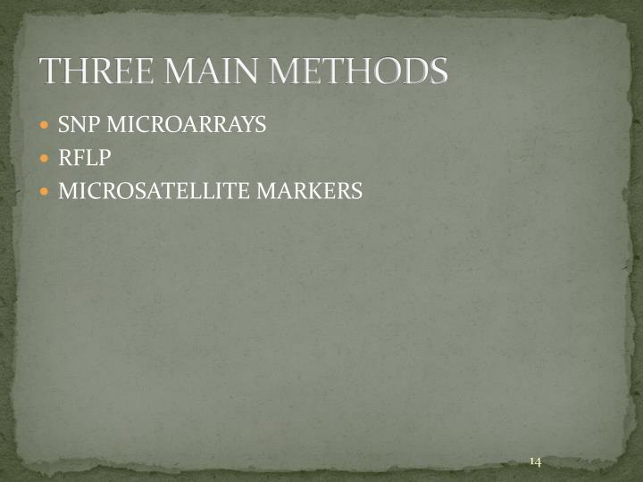 THREE MAIN METHODS