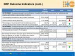 drf outcome indicators cont