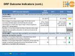 drf outcome indicators cont1