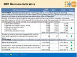 drf outcome indicators