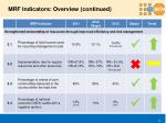 mrf indicators overview continued
