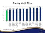 barley yield t ha1