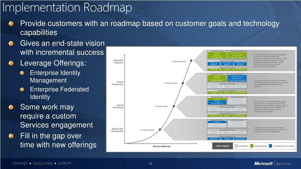 PPT - Microsoft Identity Solutions PowerPoint Presentation