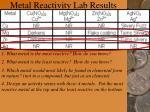 metal reactivity lab results