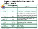 requerimientos diarios de agua potable enfoque medico ref www botanical online com