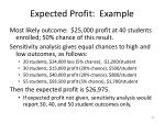 expected profit example