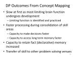 dp outcomes from concept mapping