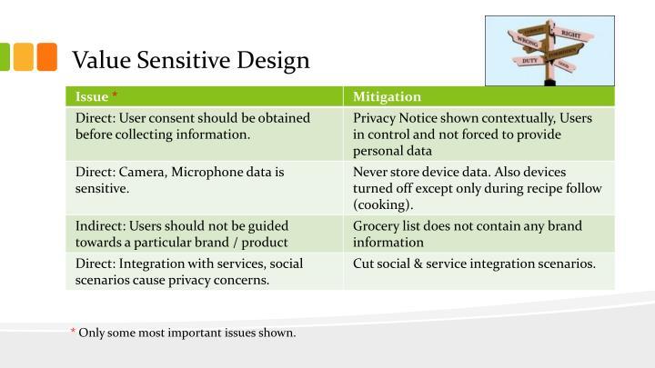Value Sensitive Design
