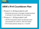 arin s ipv4 countdown plan1